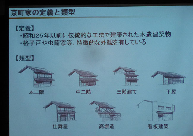 京町家:S25以前、伝統的工法の木造建築物