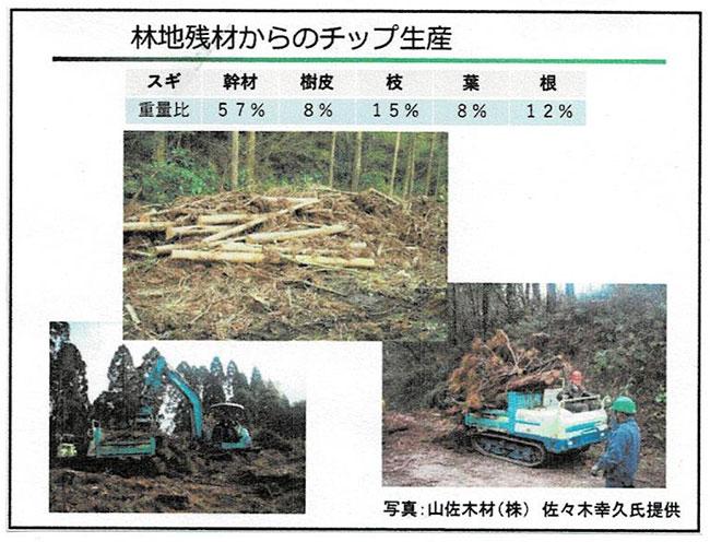 林地残材からチップ生産