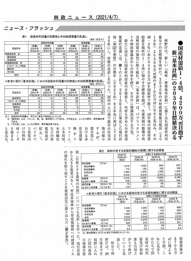 林政ニュース(2021年4月7日)